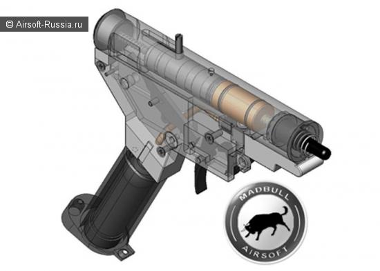 MadBull: гирбокс Model 470 CO2