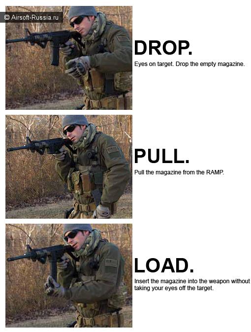 RAMP - быстрая перезагрузка